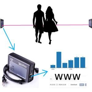 Bezprzewodowy  licznik SensMax TCPIP+2*S1 SLR na 2 przejścia