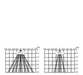 Czujnik kombinowany 3H-IR14 kurtyna