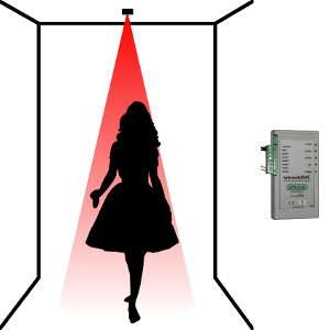 Z48W Internetowy (Wifi) licznik klientów z czujnikiem z góry (1,5m)