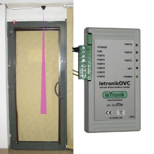Z47W Internetowy (Wifi) licznik odwiedzających do drzwi otwieranych do środka.
